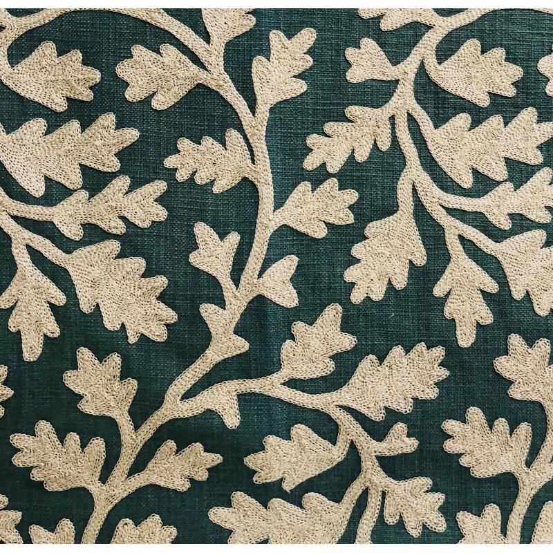 "Plutus Brands Wild Emerald Figleaf in Green Luxury Throw Pillow 22"" x 22"" (PBRA1350-2222-DP)"